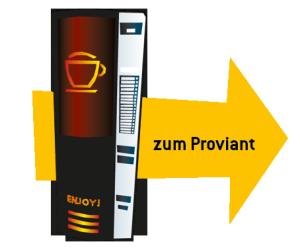 zumProviant2